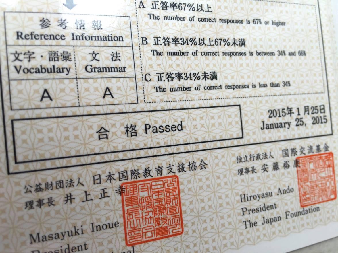 jlpt-n3-passed-aa